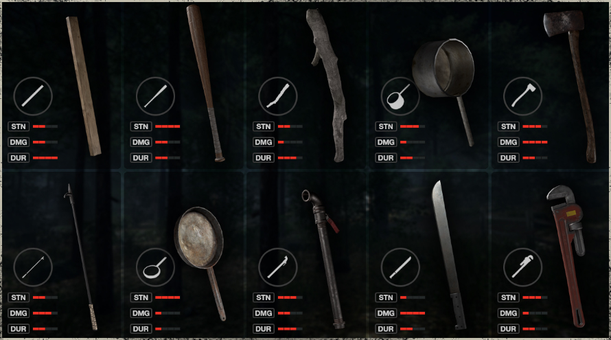 Updated Weapon Stats Guide